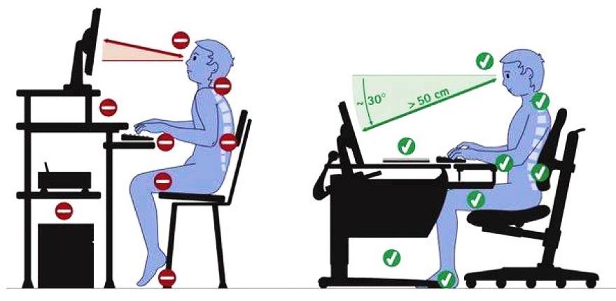 Безопасность работы на компьютере